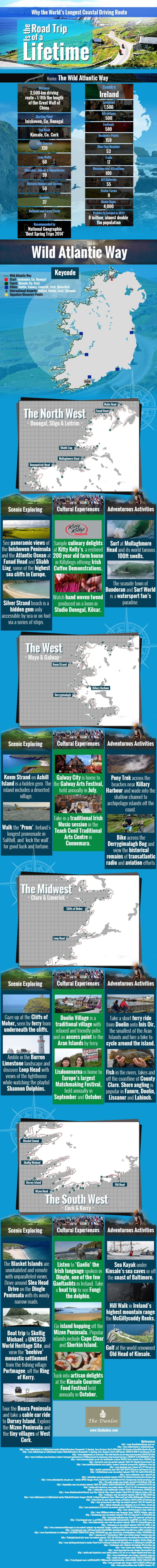The-Dunloe-the-wild-atlantic-way-infographic